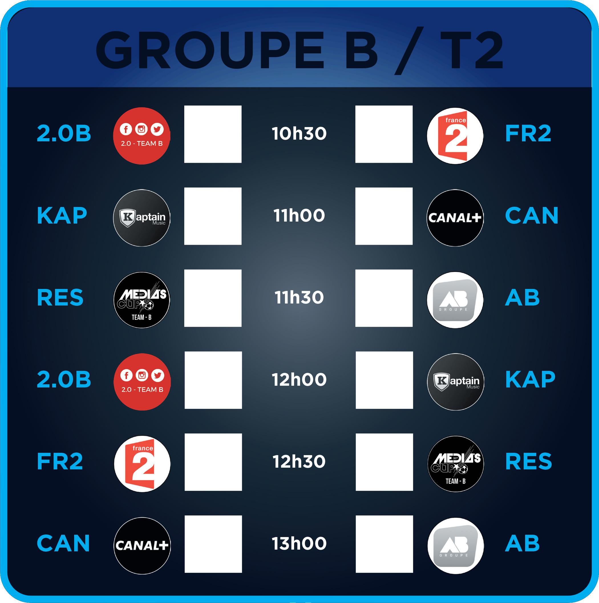 Groupe B - Terrain 2